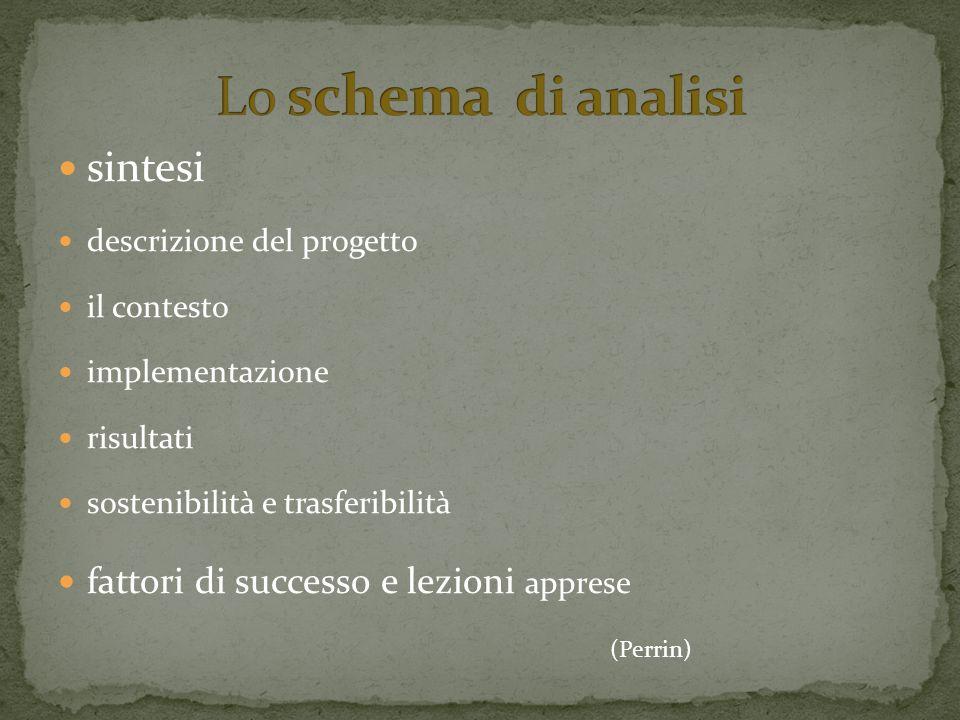 sintesi descrizione del progetto il contesto implementazione risultati sostenibilità e trasferibilità fattori di successo e lezioni apprese (Perrin)