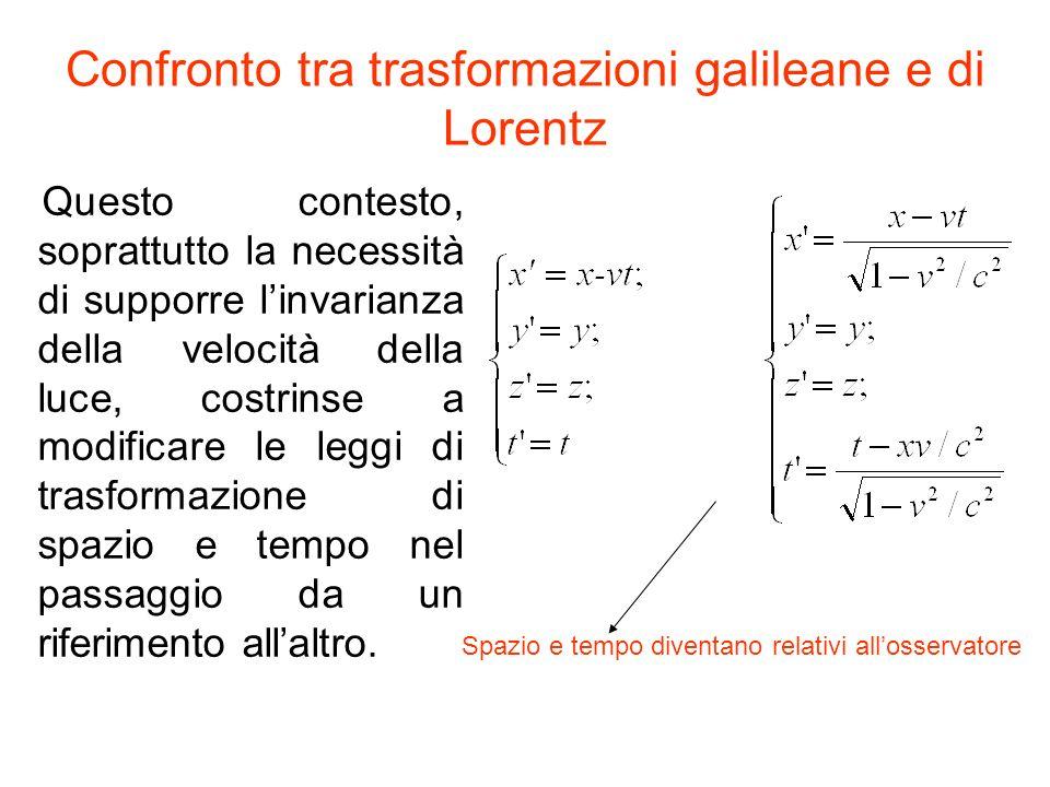 Confronto tra trasformazioni galileane e di Lorentz Questo contesto, soprattutto la necessità di supporre linvarianza della velocità della luce, costr