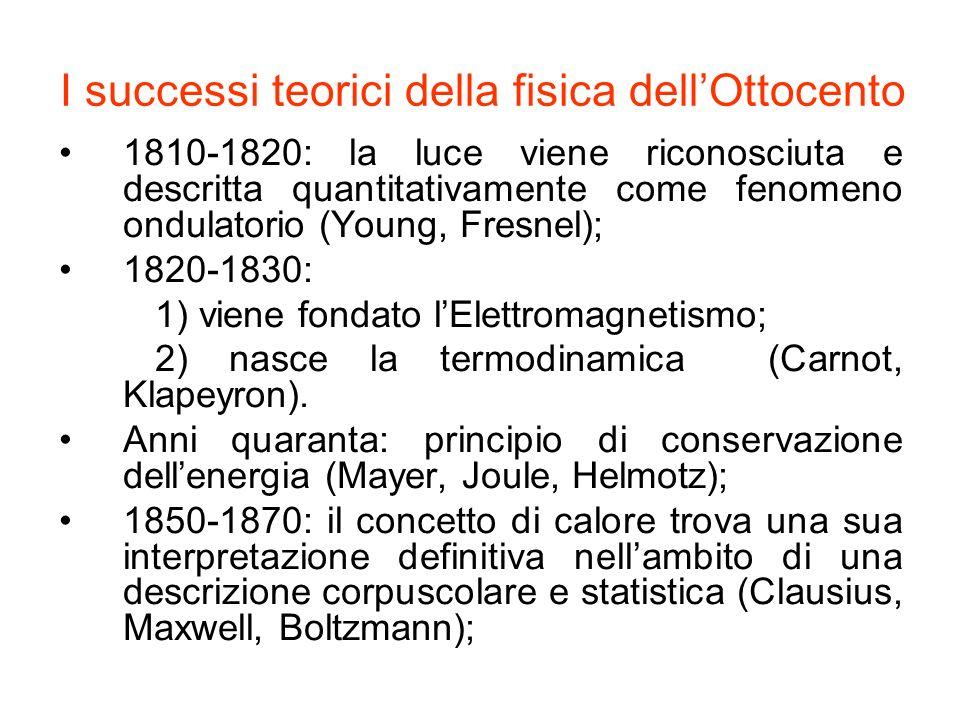 I successi teorici della fisica dellOttocento 1810-1820: la luce viene riconosciuta e descritta quantitativamente come fenomeno ondulatorio (Young, Fr