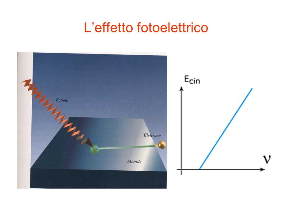 Il modello nucleare dellatomo Il modello di Rutherford, proposto per interpretare la struttura degli atomi e, quindi, dellUniverso, ne implicherebbe la totale instabilità