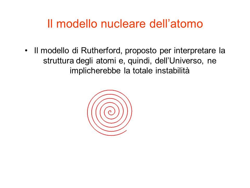 Il modello nucleare dellatomo Il modello di Rutherford, proposto per interpretare la struttura degli atomi e, quindi, dellUniverso, ne implicherebbe l