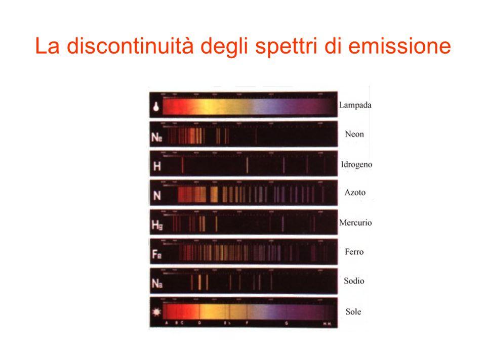 La discontinuità degli spettri di emissione