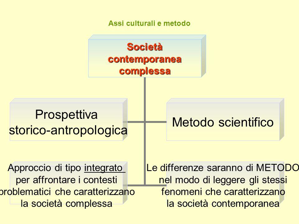 Assi culturali e metodo Società contemporanea complessa Prospettiva storico-antropologica Metodo scientifico Approccio di tipo integrato per affrontare i contesti problematici che caratterizzano la società complessa Le differenze saranno di METODO nel modo di leggere gli stessi fenomeni che caratterizzano la società contemporanea