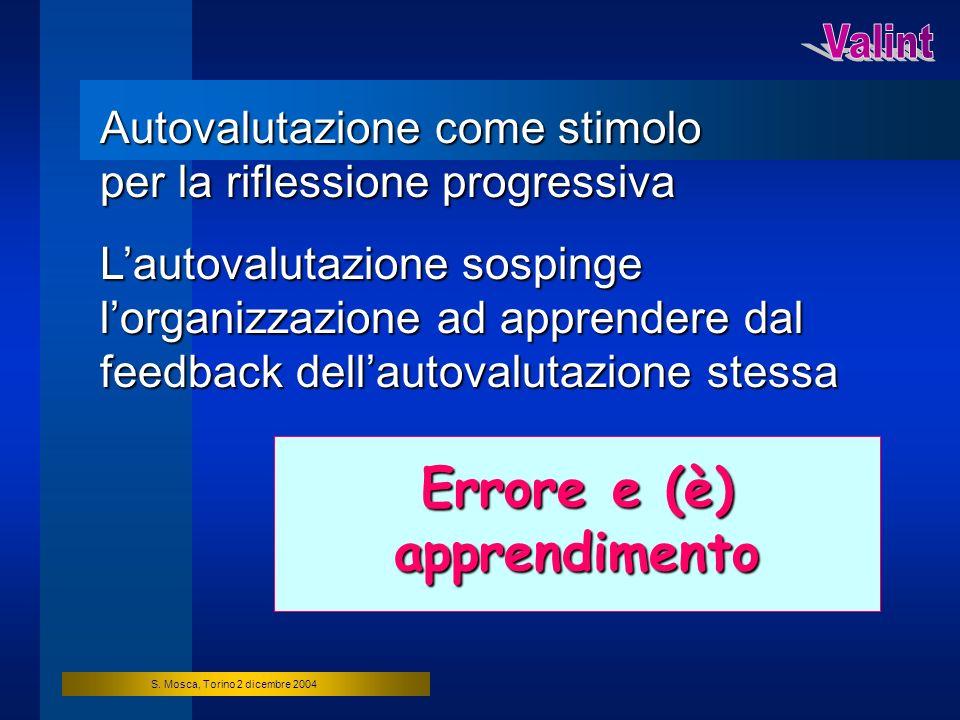 Autovalutazione come stimolo per la riflessione progressiva Lautovalutazione sospinge lorganizzazione ad apprendere dal feedback dellautovalutazione s