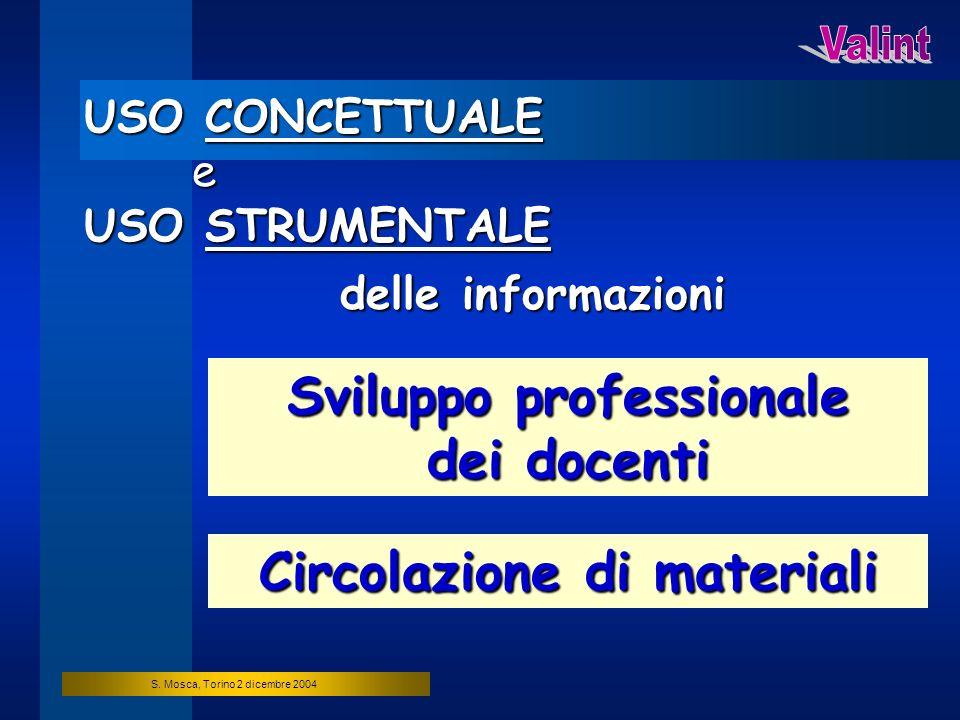 S. Mosca, Torino 2 dicembre 2004 USO CONCETTUALE e USO STRUMENTALE delle informazioni delle informazioni Sviluppo professionale dei docenti Circolazio