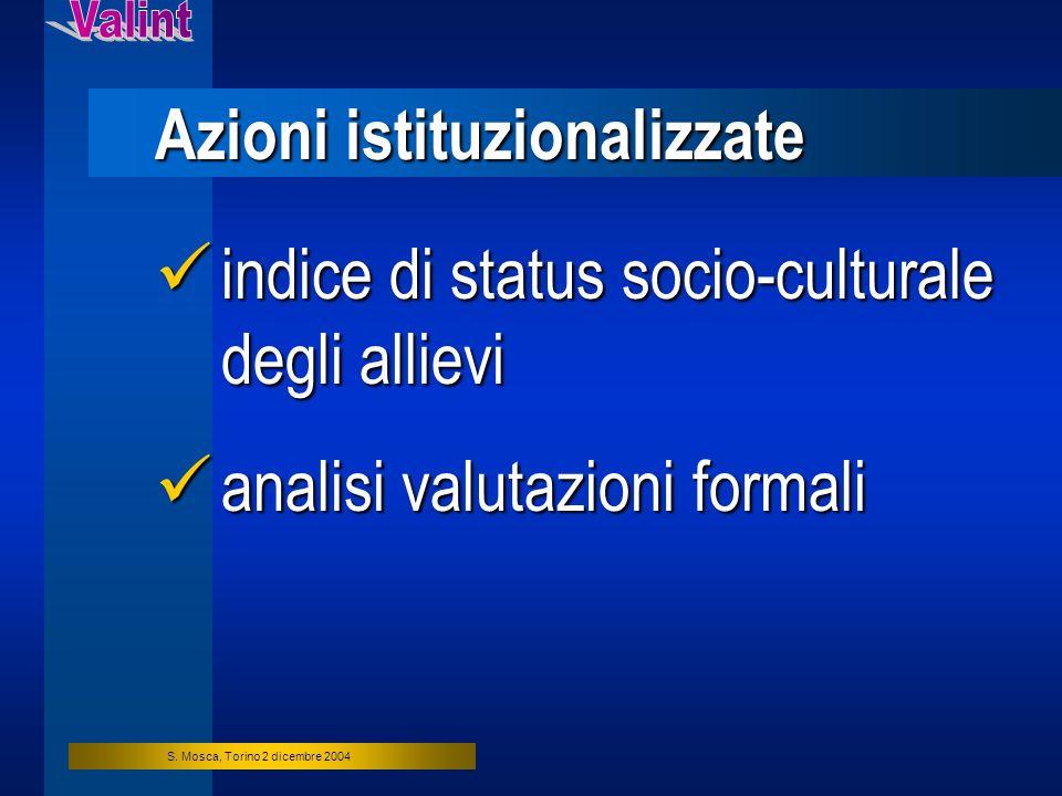 S. Mosca, Torino 2 dicembre 2004 Azioni istituzionalizzate indice di status socio-culturale degli allievi indice di status socio-culturale degli allie