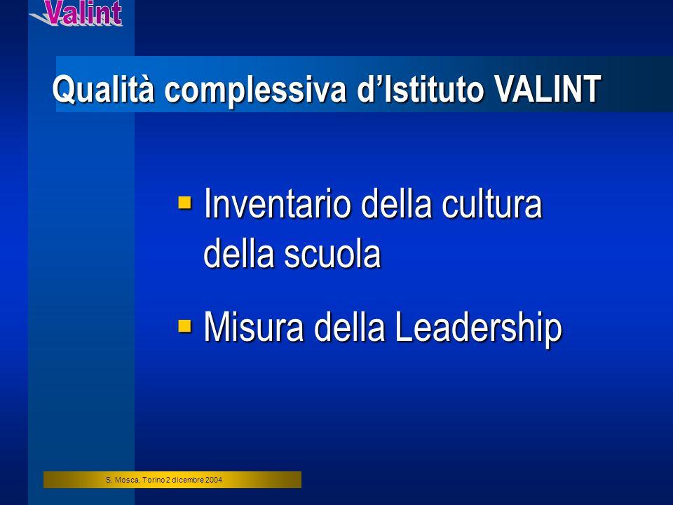 Qualità complessiva dIstituto VALINT Inventario della cultura della scuola Inventario della cultura della scuola Misura della Leadership Misura della