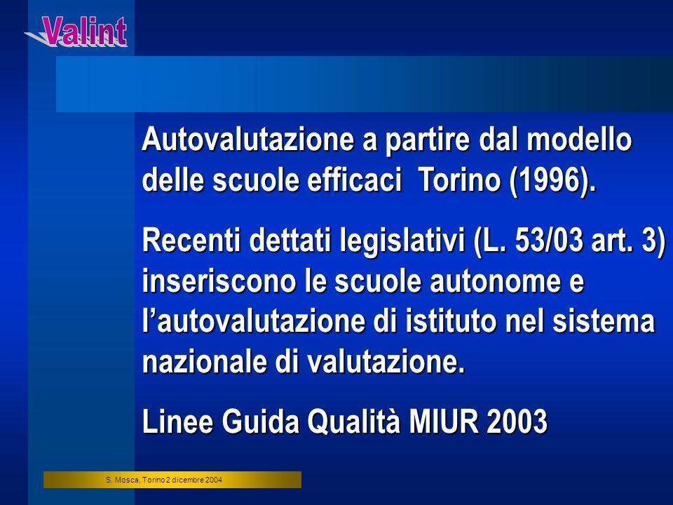 S. Mosca, Torino 2 dicembre 2004 Autovalutazione a partire dal modello delle scuole efficaci Torino (1996). Recenti dettati legislativi (L. 53/03 art.