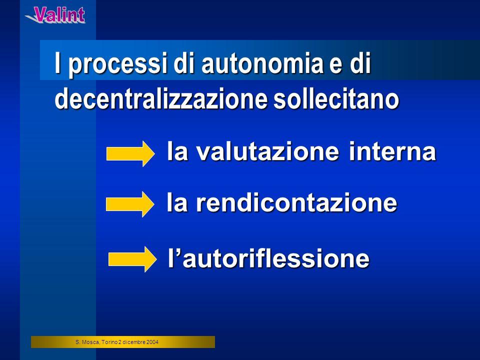 S. Mosca, Torino 2 dicembre 2004 I processi di autonomia e di decentralizzazione sollecitano la valutazione interna la rendicontazione lautoriflession