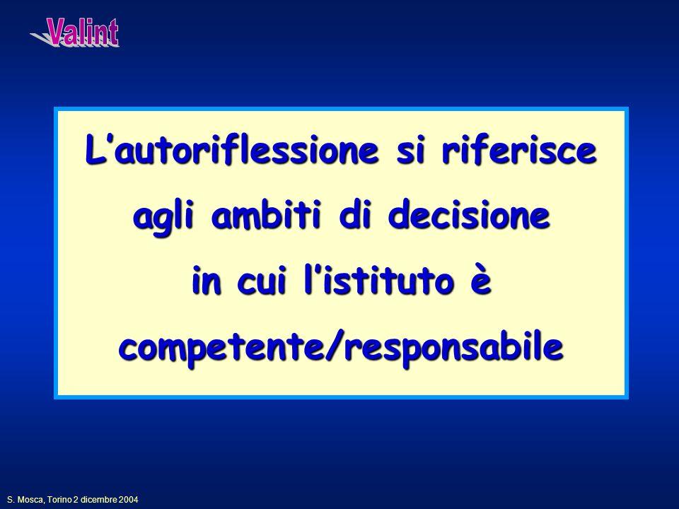 Lautoriflessione si riferisce agli ambiti di decisione in cui listituto è competente/responsabile S. Mosca, Torino 2 dicembre 2004