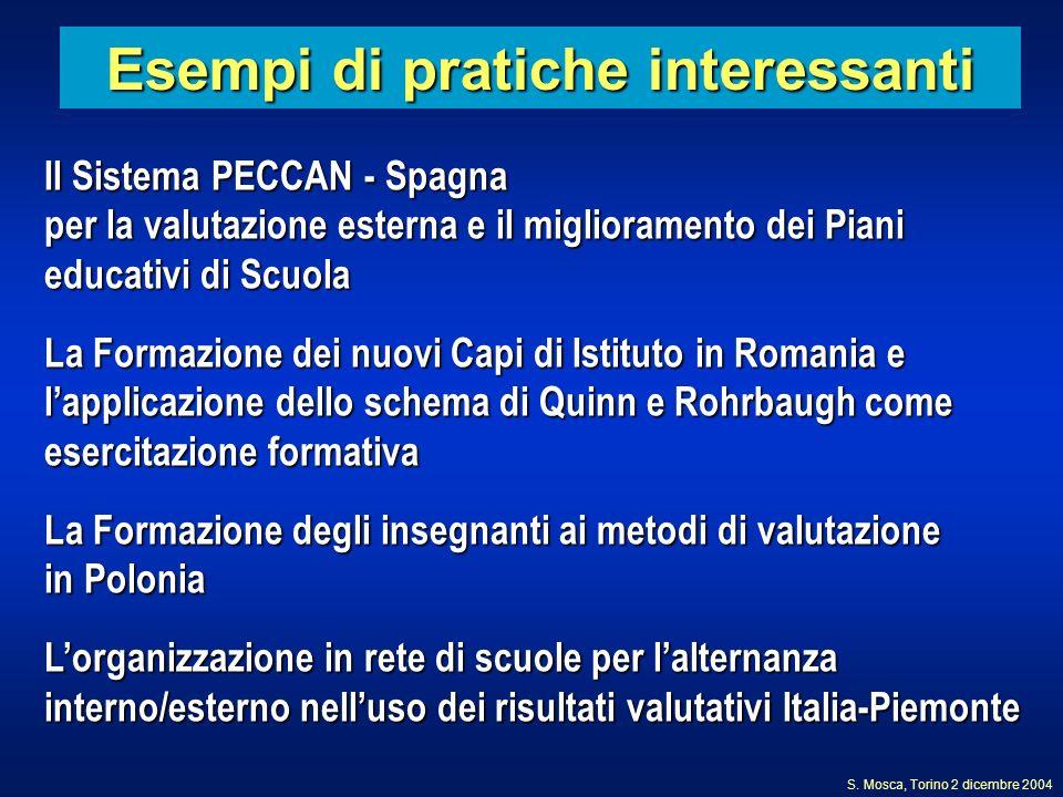 Esempi di pratiche interessanti Il Sistema PECCAN - Spagna per la valutazione esterna e il miglioramento dei Piani educativi di Scuola La Formazione d