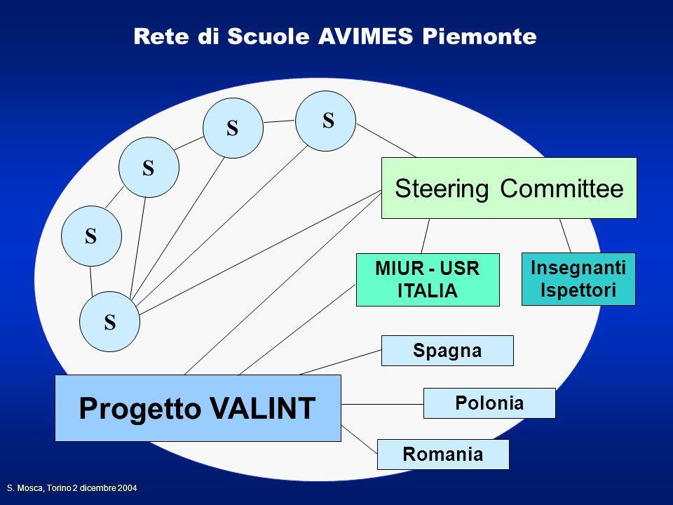 Rete di Scuole AVIMES Piemonte Steering Committee Progetto VALINT Spagna Polonia Romania Insegnanti Ispettori MIUR - USR ITALIA S S S S S S. Mosca, To