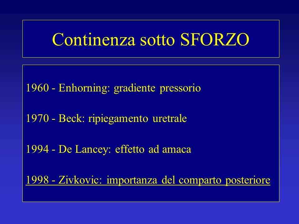 Continenza sotto SFORZO 1960 - Enhorning: gradiente pressorio 1970 - Beck: ripiegamento uretrale 1994 - De Lancey: effetto ad amaca 1998 - Zivkovic: i