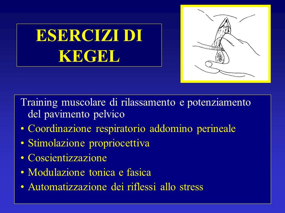ESERCIZI DI KEGEL Training muscolare di rilassamento e potenziamento del pavimento pelvico Coordinazione respiratorio addomino perineale Stimolazione