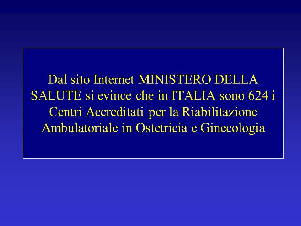 Dal sito Internet MINISTERO DELLA SALUTE si evince che in ITALIA sono 624 i Centri Accreditati per la Riabilitazione Ambulatoriale in Ostetricia e Gin