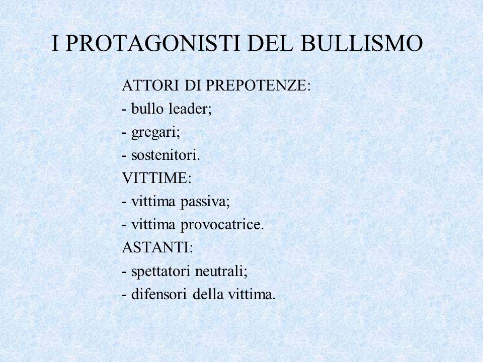 I PROTAGONISTI DEL BULLISMO ATTORI DI PREPOTENZE: - bullo leader; - gregari; - sostenitori. VITTIME: - vittima passiva; - vittima provocatrice. ASTANT