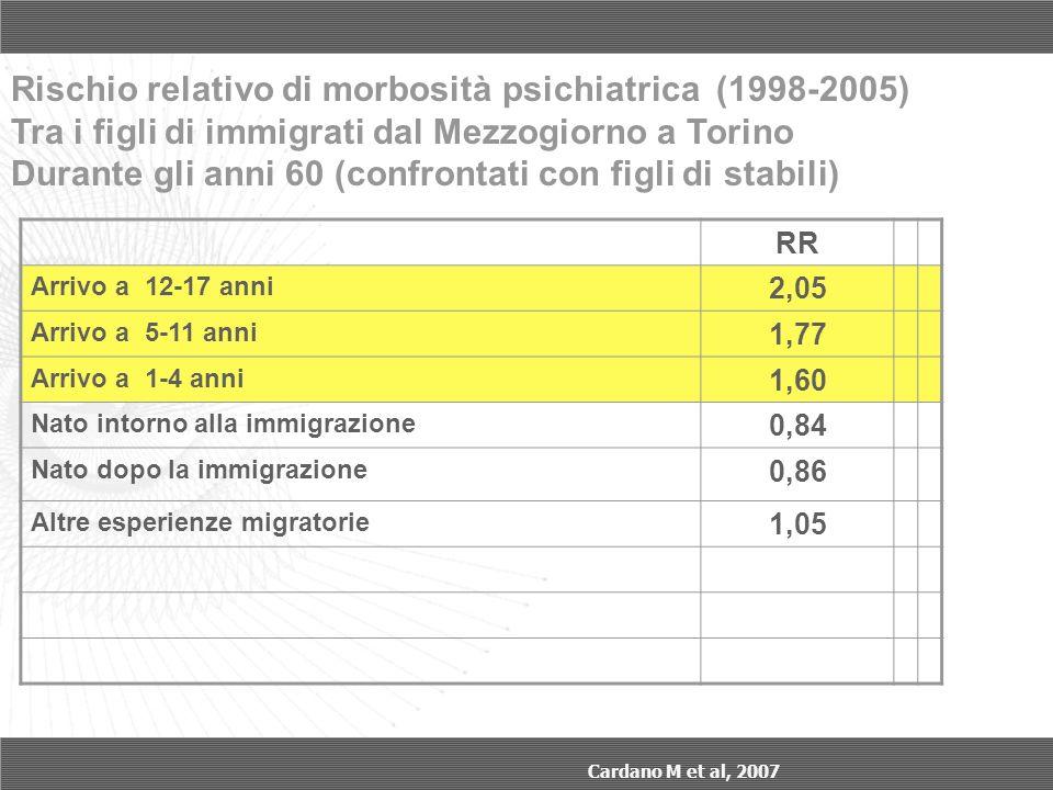 Rischio relativo di morbosità psichiatrica (1998-2005) Tra i figli di immigrati dal Mezzogiorno a Torino Durante gli anni 60 (confrontati con figli di