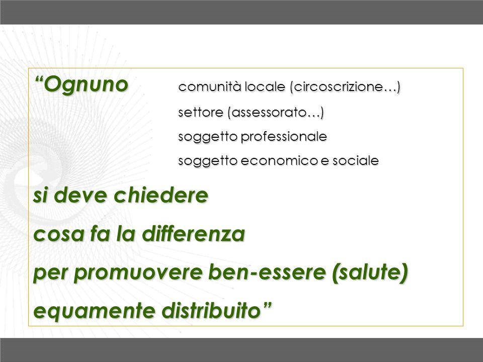 Ognuno comunità locale (circoscrizione…) settore (assessorato…) soggetto professionale soggetto economico e sociale si deve chiedere cosa fa la differ