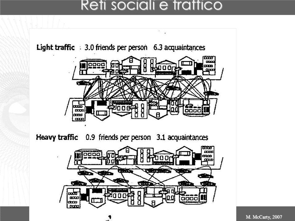 Reti sociali e traffico M. McCarty, 2007