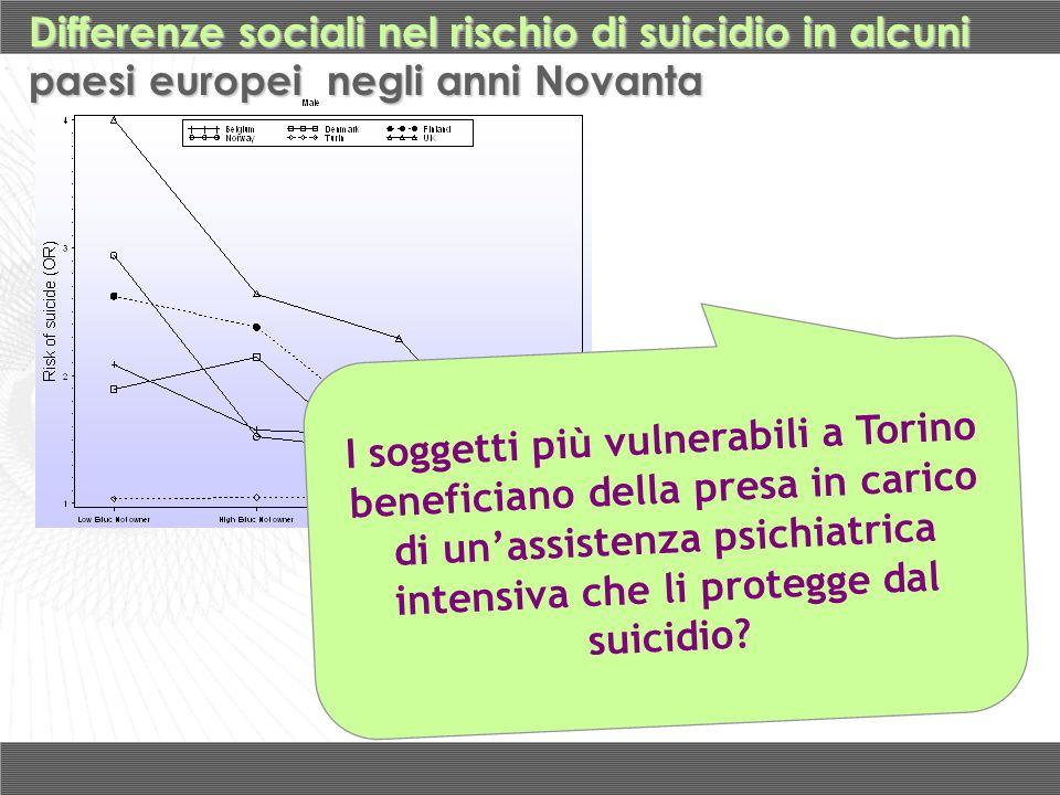 I soggetti più vulnerabili a Torino beneficiano della presa in carico di unassistenza psichiatrica intensiva che li protegge dal suicidio? Differenze