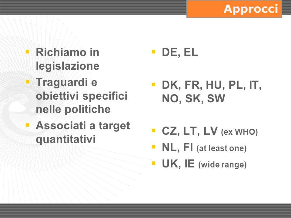 Richiamo in legislazione Traguardi e obiettivi specifici nelle politiche Associati a target quantitativi DE, EL DK, FR, HU, PL, IT, NO, SK, SW CZ, LT,