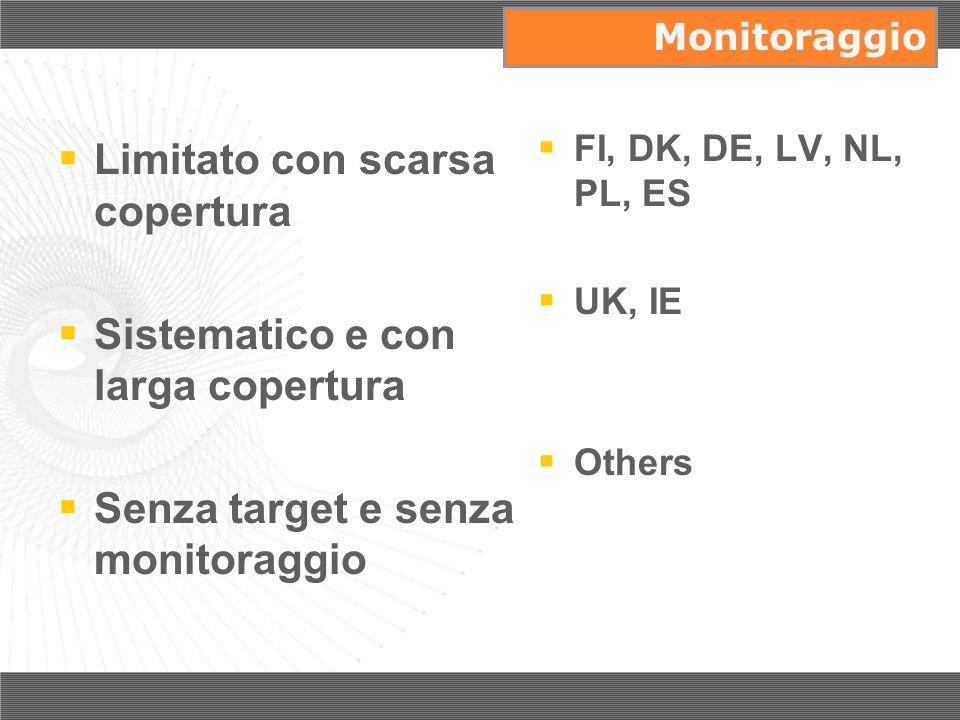 Limitato con scarsa copertura Sistematico e con larga copertura Senza target e senza monitoraggio FI, DK, DE, LV, NL, PL, ES UK, IE Others Monitoraggi