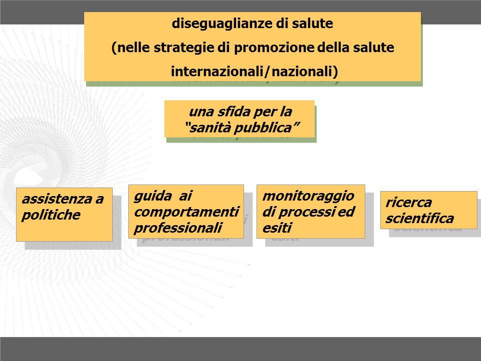 diseguaglianze di salute (nelle strategie di promozione della salute internazionali/nazionali) diseguaglianze di salute (nelle strategie di promozione