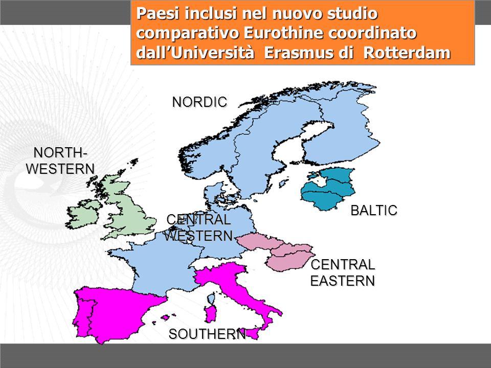 NORDIC BALTIC CENTRAL EASTERN SOUTHERN CENTRAL WESTERN NORTH- WESTERN Paesi inclusi nel nuovo studio comparativo Eurothine coordinato dallUniversità E