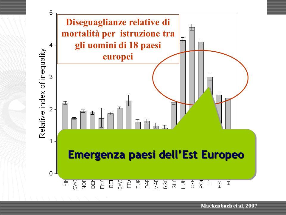 Mackenbach et al, 2007 Diseguaglianze relative di mortalità per istruzione tra gli uomini di 18 paesi europei Emergenza paesi dellEst Europeo