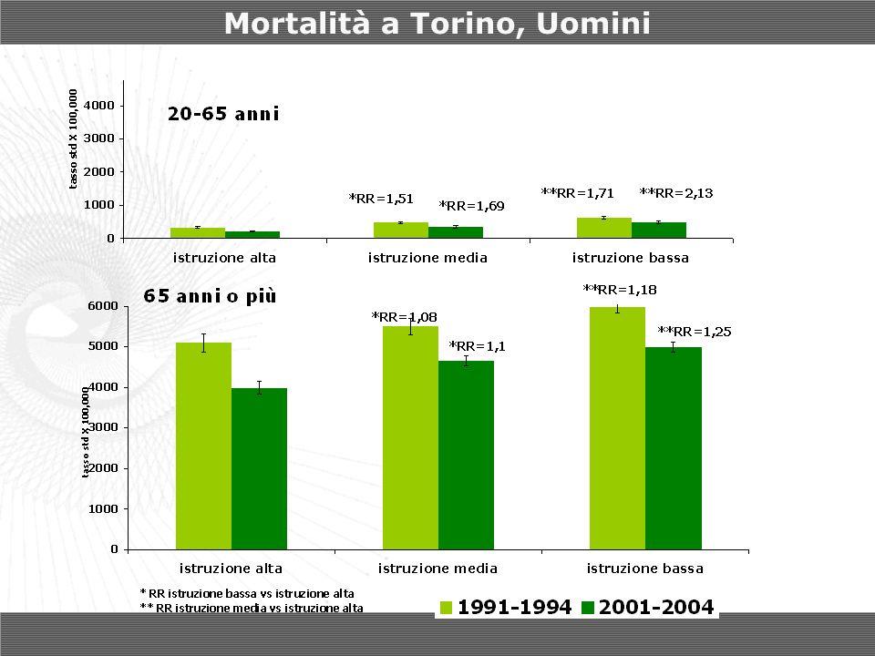 Mortalità a Torino, Uomini