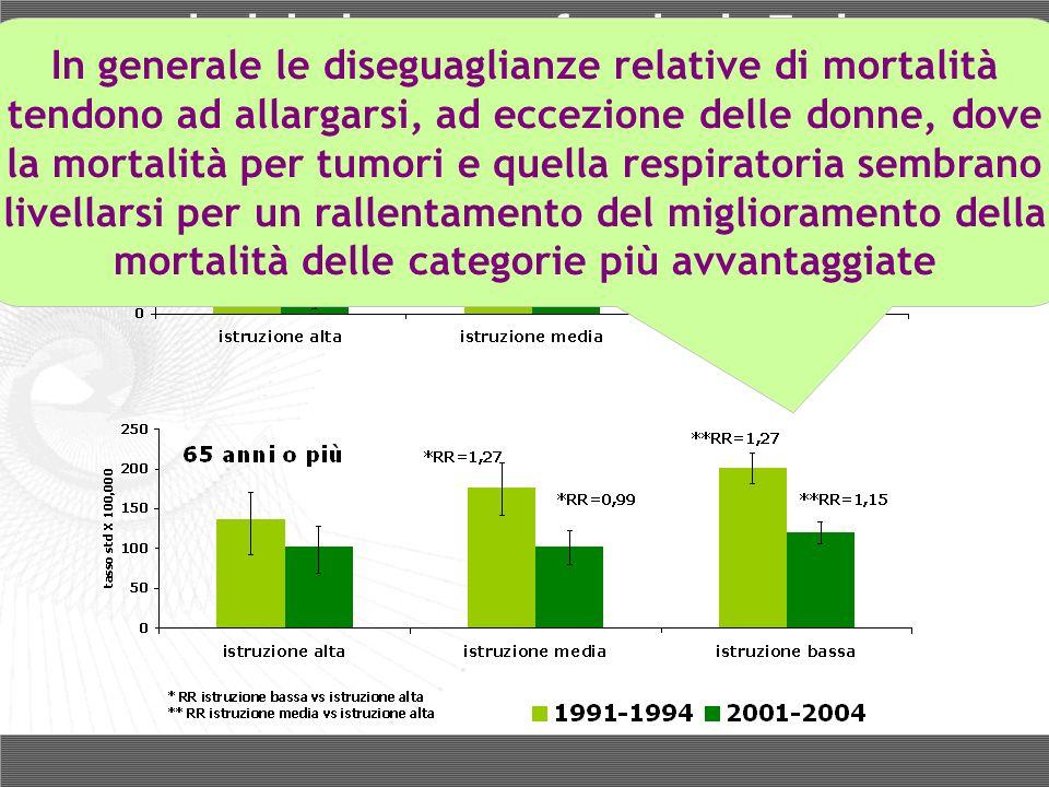 by injuries among females in Turin In generale le diseguaglianze relative di mortalità tendono ad allargarsi, ad eccezione delle donne, dove la mortal