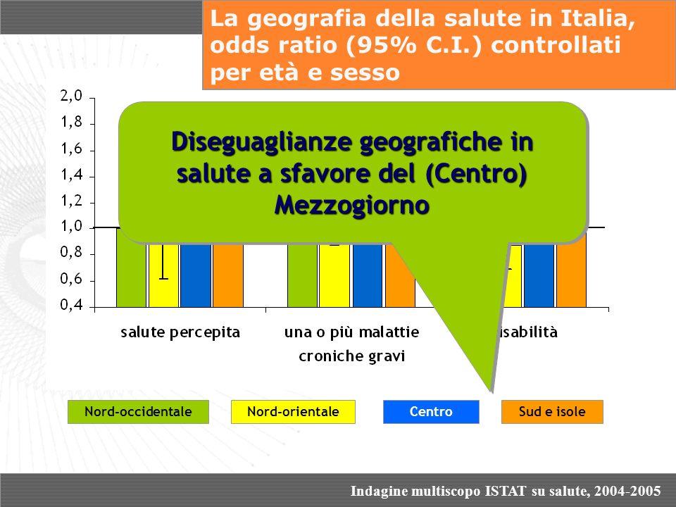 Nord-occidentaleCentroNord-orientaleSud e isole La geografia della salute in Italia, odds ratio (95% C.I.) controllati per età e sesso Indagine multis
