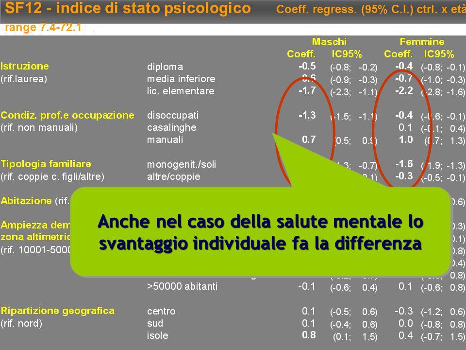 SF12 - indice di stato psicologico Coeff. regress. (95% C.I.) ctrl. x età range 7.4-72.1 Anche nel caso della salute mentale lo svantaggio individuale