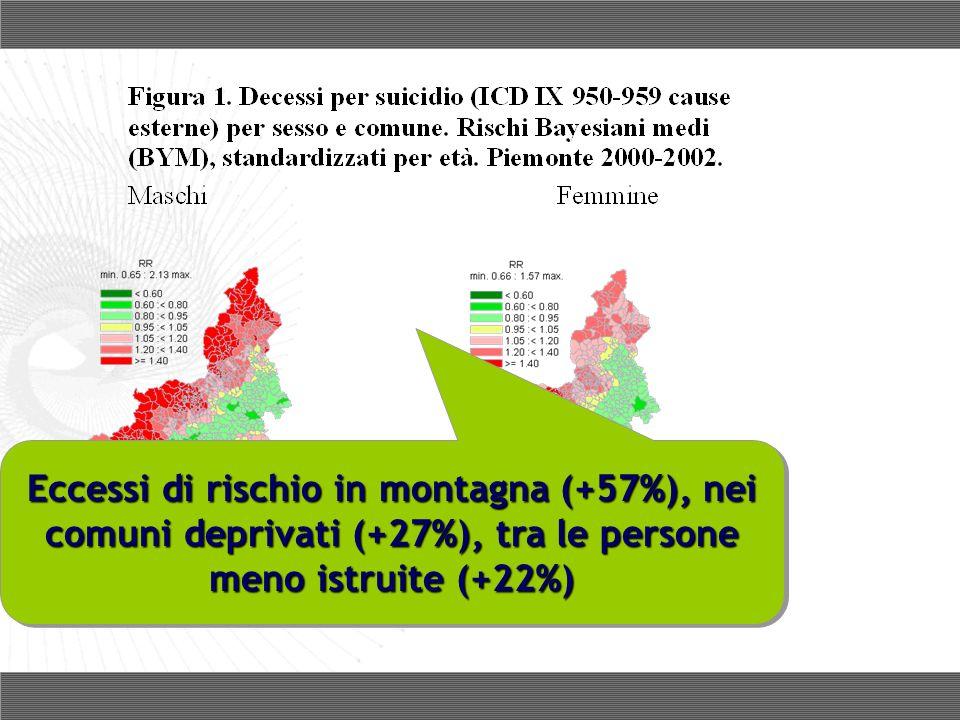 Eccessi di rischio in montagna (+57%), nei comuni deprivati (+27%), tra le persone meno istruite (+22%)