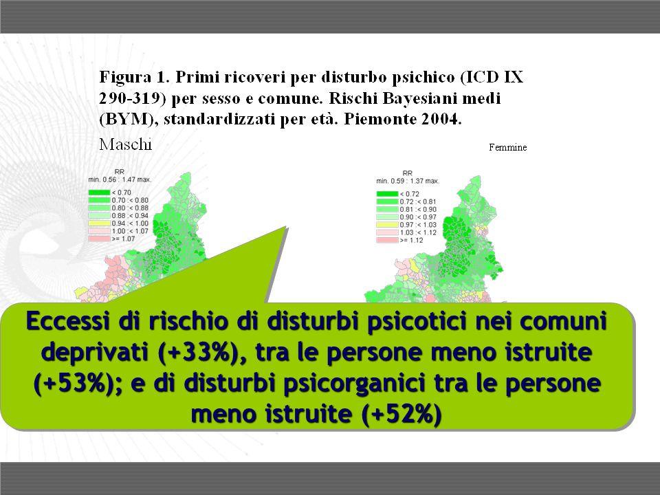 Eccessi di rischio di disturbi psicotici nei comuni deprivati (+33%), tra le persone meno istruite (+53%); e di disturbi psicorganici tra le persone m