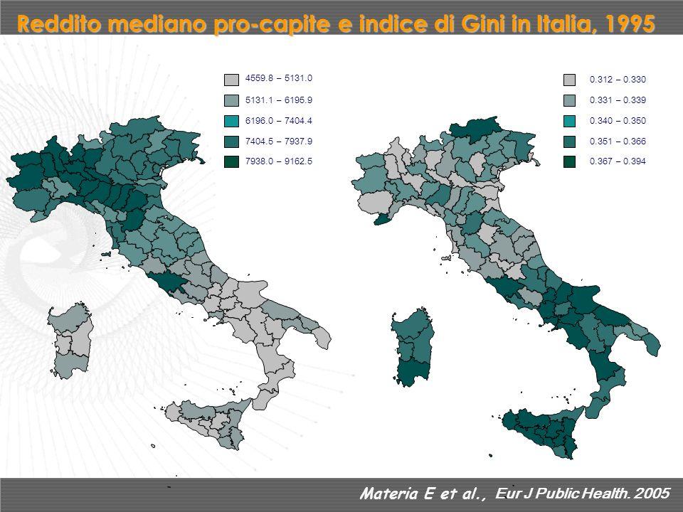 4559.8 – 5131.0 5131.1 – 6195.9 6196.0 – 7404.4 7938.0 – 9162.5 7404.5 – 7937.9 Reddito mediano pro-capite e indice di Gini in Italia, 1995 0.312 – 0.