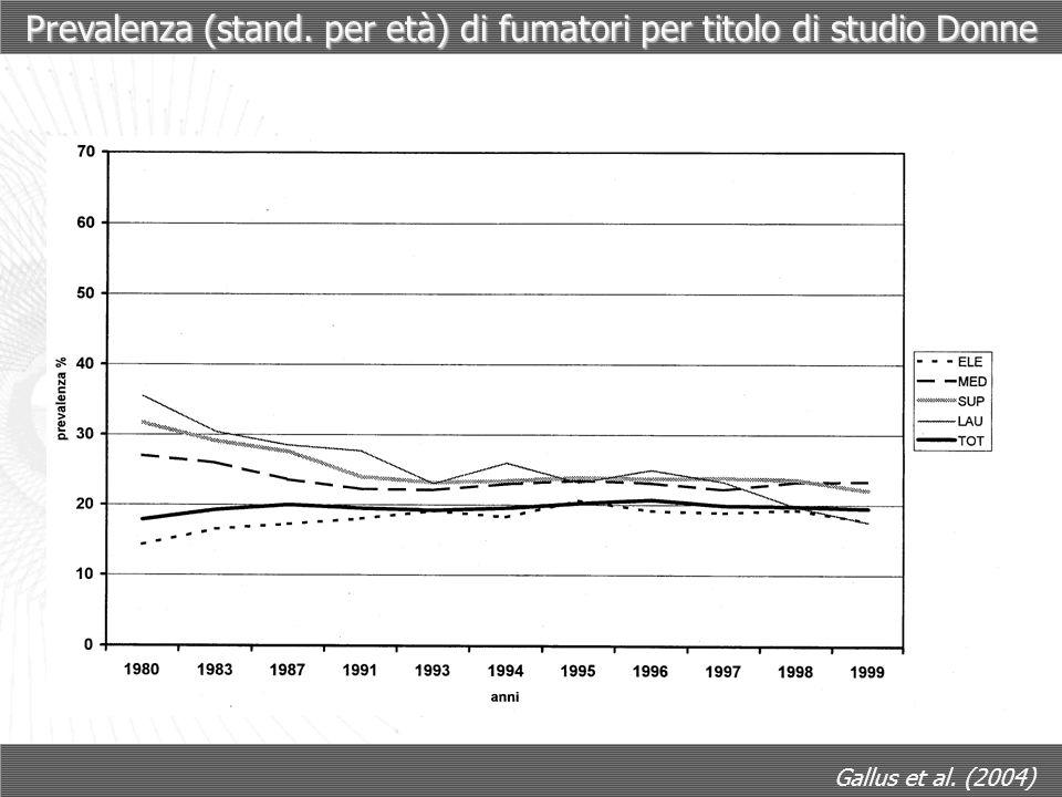 Prevalenza (stand. per età) di fumatori per titolo di studio Donne Gallus et al. (2004)