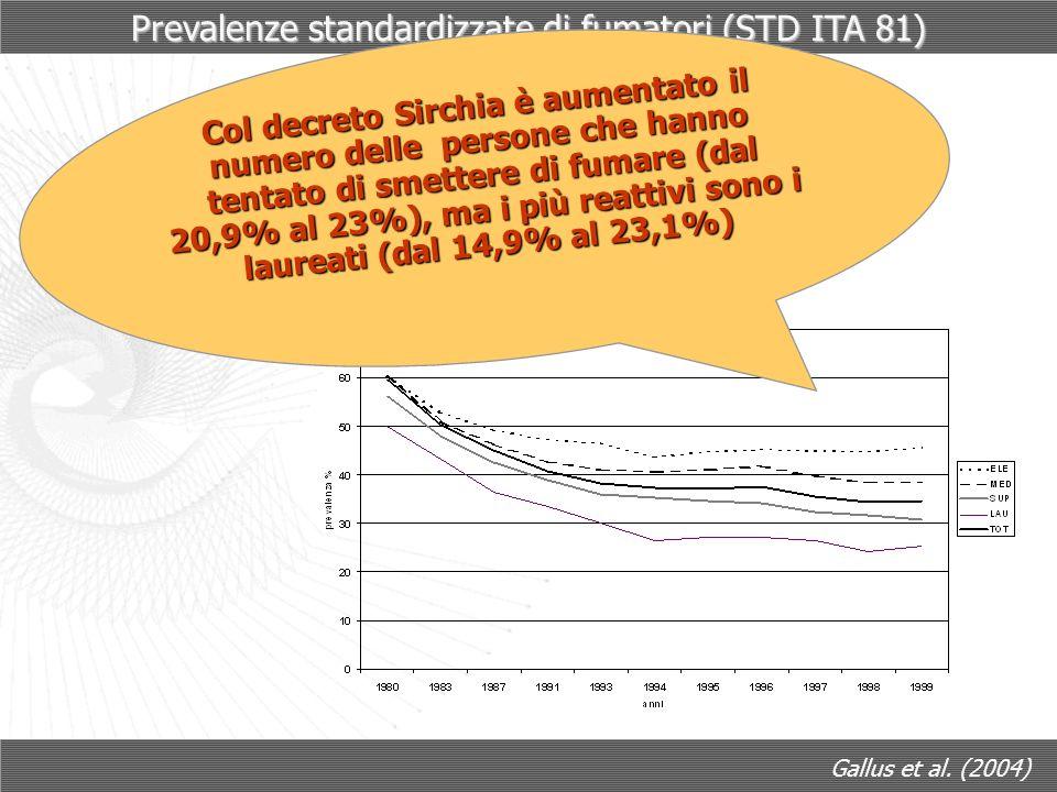 Prevalenze standardizzate di fumatori (STD ITA 81) in Italia Uomini in Italia Uomini Gallus et al. (2004) Col decreto Sirchia è aumentato il numero de