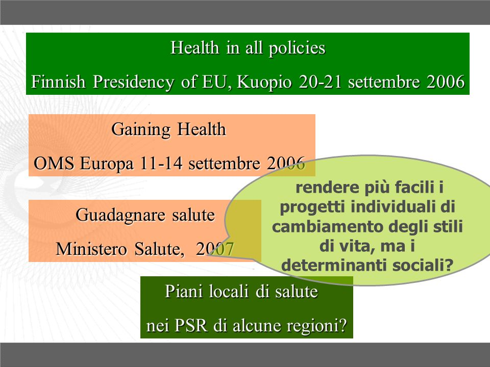 Health in all policies Finnish Presidency of EU, Kuopio 20-21 settembre 2006 Gaining Health OMS Europa 11-14 settembre 2006 Guadagnare salute Minister
