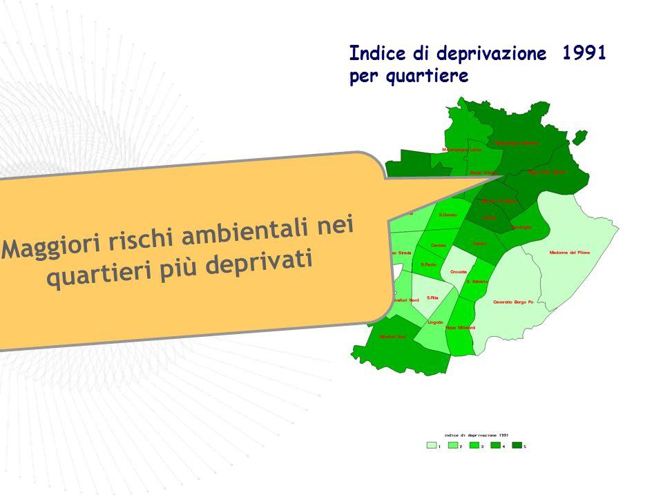 Indice di deprivazione 1991 per quartiere Maggiori rischi ambientali nei quartieri più deprivati
