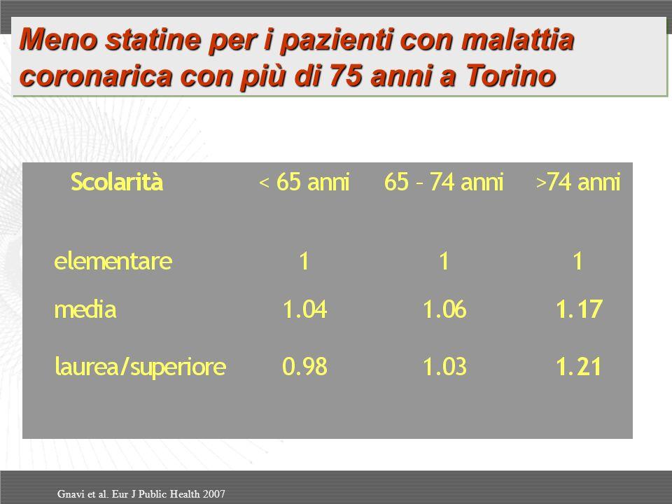 Meno statine per i pazienti con malattia coronarica con più di 75 anni a Torino Gnavi et al. Eur J Public Health 2007