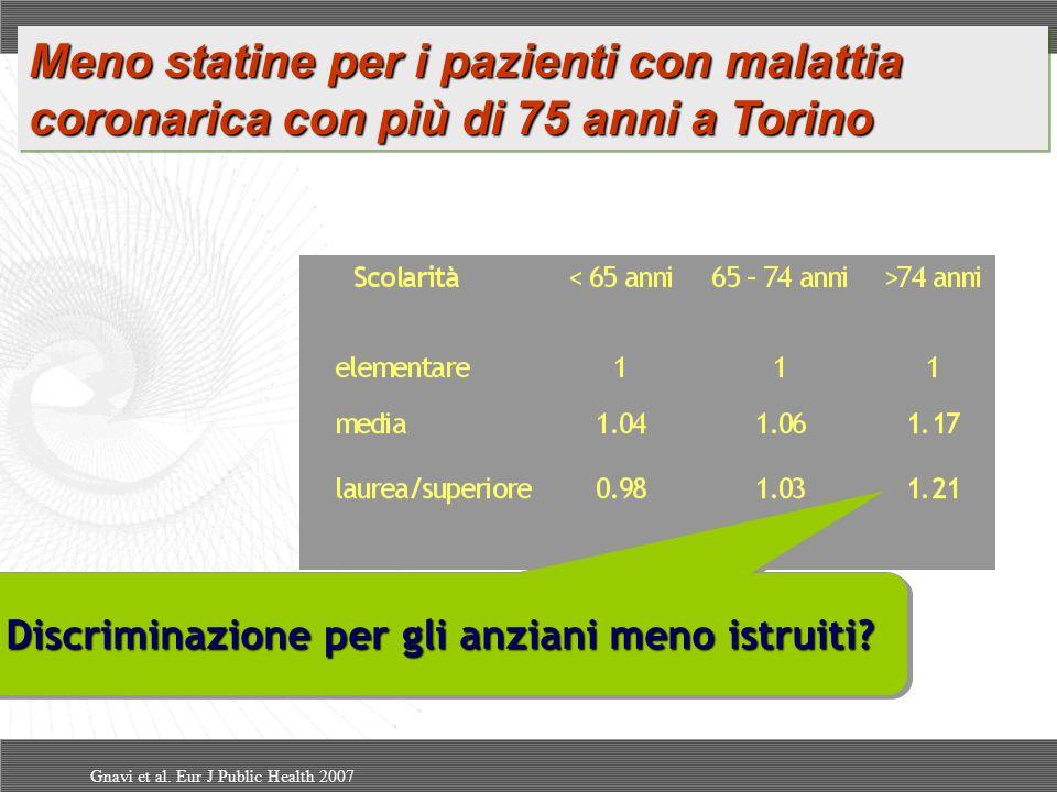 Meno statine per i pazienti con malattia coronarica con più di 75 anni a Torino Gnavi et al. Eur J Public Health 2007 Discriminazione per gli anziani
