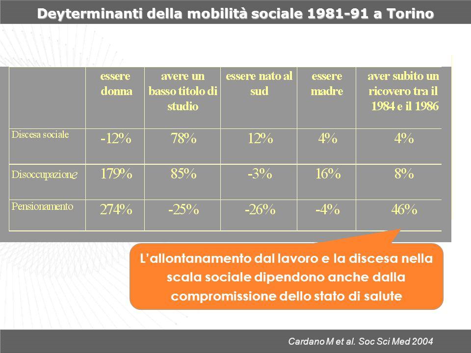 Cardano M et al. Soc Sci Med 2004 Deyterminanti della mobilità sociale 1981-91 a Torino Lallontanamento dal lavoro e la discesa nella scala sociale di