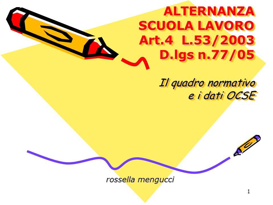 1 ALTERNANZA SCUOLA LAVORO Art.4 L.53/2003 D.lgs n.77/05 Il quadro normativo e i dati OCSE ALTERNANZA SCUOLA LAVORO Art.4 L.53/2003 D.lgs n.77/05 Il q