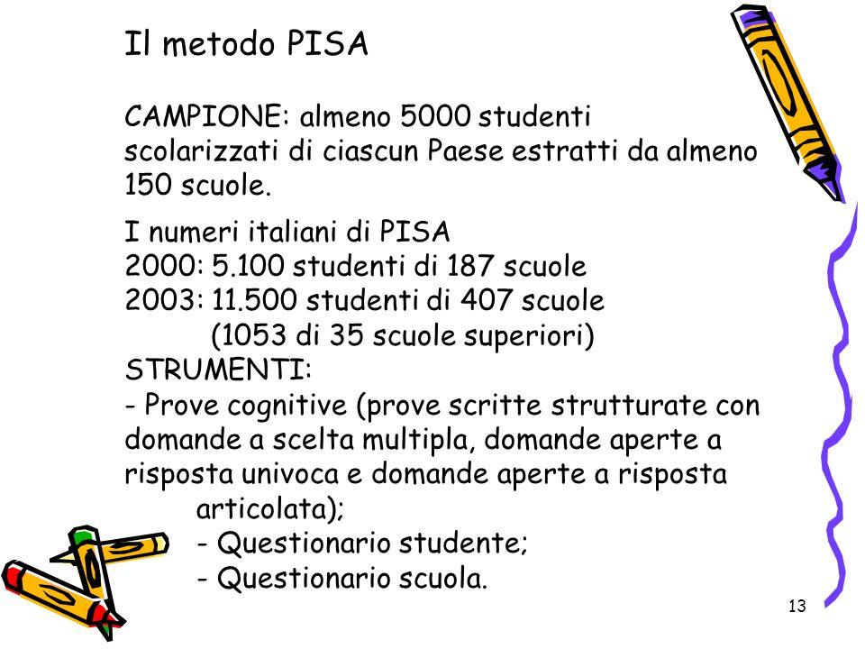 13 Il metodo PISA CAMPIONE: almeno 5000 studenti scolarizzati di ciascun Paese estratti da almeno 150 scuole. I numeri italiani di PISA 2000: 5.100 st