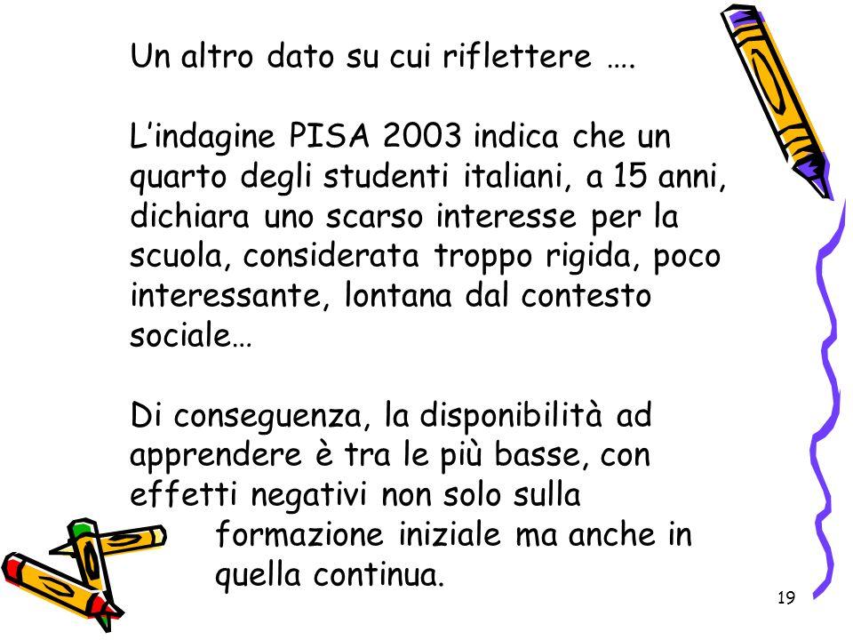19 Un altro dato su cui riflettere …. Lindagine PISA 2003 indica che un quarto degli studenti italiani, a 15 anni, dichiara uno scarso interesse per l
