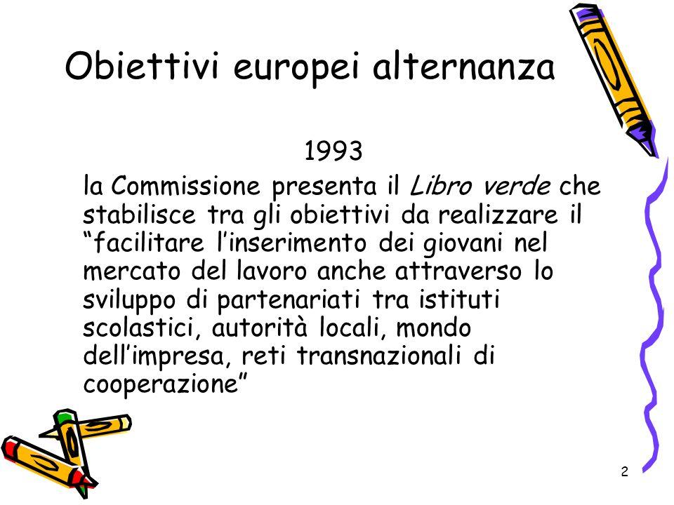 2 Obiettivi europei alternanza 1993 la Commissione presenta il Libro verde che stabilisce tra gli obiettivi da realizzare il facilitare linserimento d