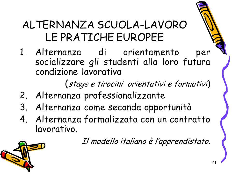 21 ALTERNANZA SCUOLA-LAVORO LE PRATICHE EUROPEE 1.Alternanza di orientamento per socializzare gli studenti alla loro futura condizione lavorativa ( st