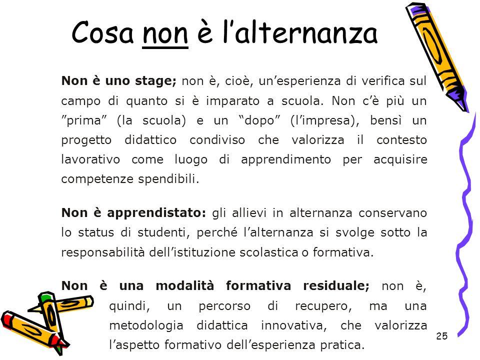 25 Cosa non è lalternanza Non è uno stage; non è, cioè, unesperienza di verifica sul campo di quanto si è imparato a scuola. Non cè più un prima (la s