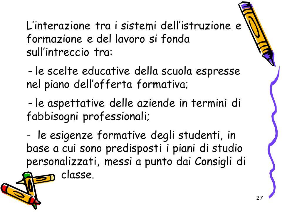 27 Linterazione tra i sistemi dellistruzione e formazione e del lavoro si fonda sullintreccio tra: - le scelte educative della scuola espresse nel pia